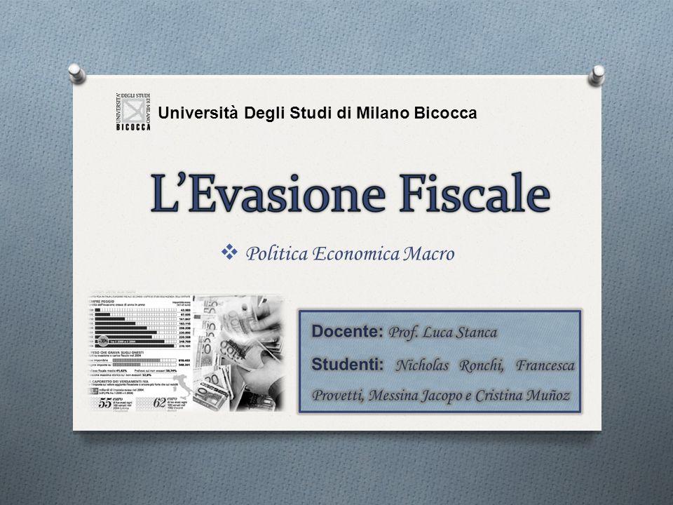 Università Degli Studi di Milano Bicocca Politica Economica Macro