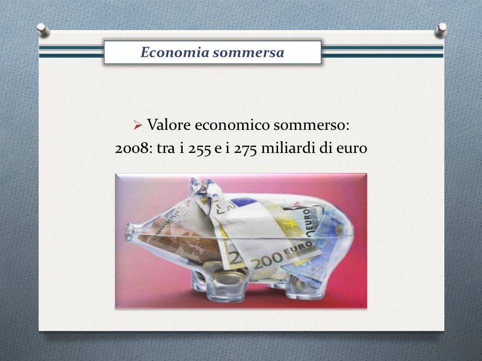 Valore economico sommerso: 2008: tra i 255 e i 275 miliardi di euro
