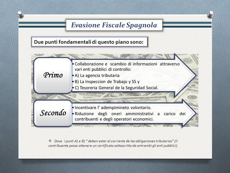 Dove i punti A) e B) deben estar al corriente de las obligaciones tributarias (il contribuente possa ottenere un certificato sottoscritto da entrambi gli enti pubblici).
