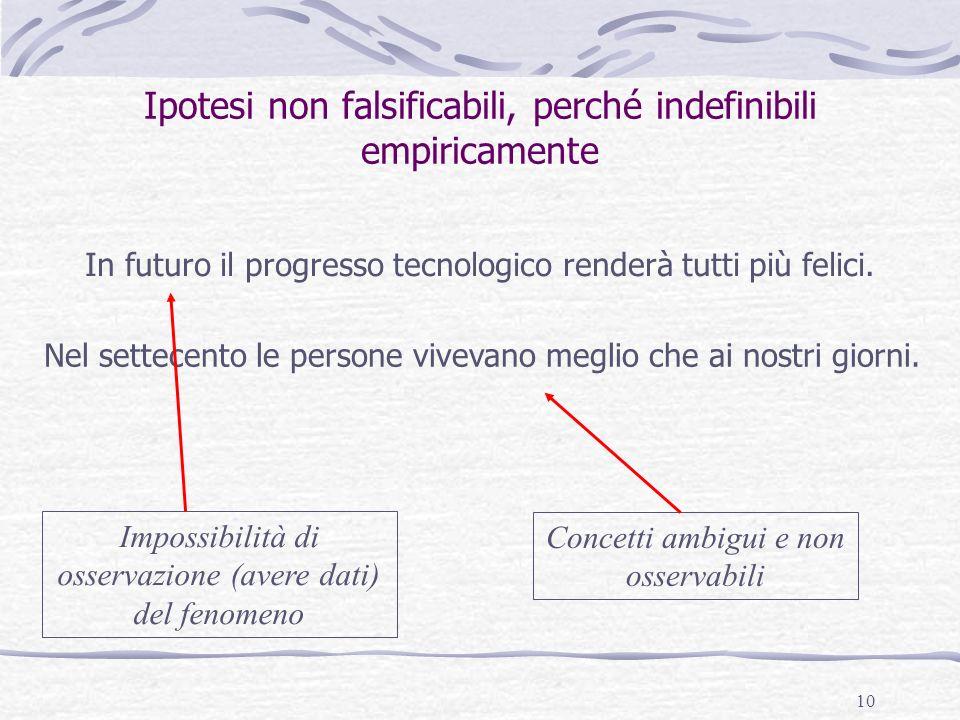 10 Ipotesi non falsificabili, perché indefinibili empiricamente In futuro il progresso tecnologico renderà tutti più felici. Impossibilità di osservaz