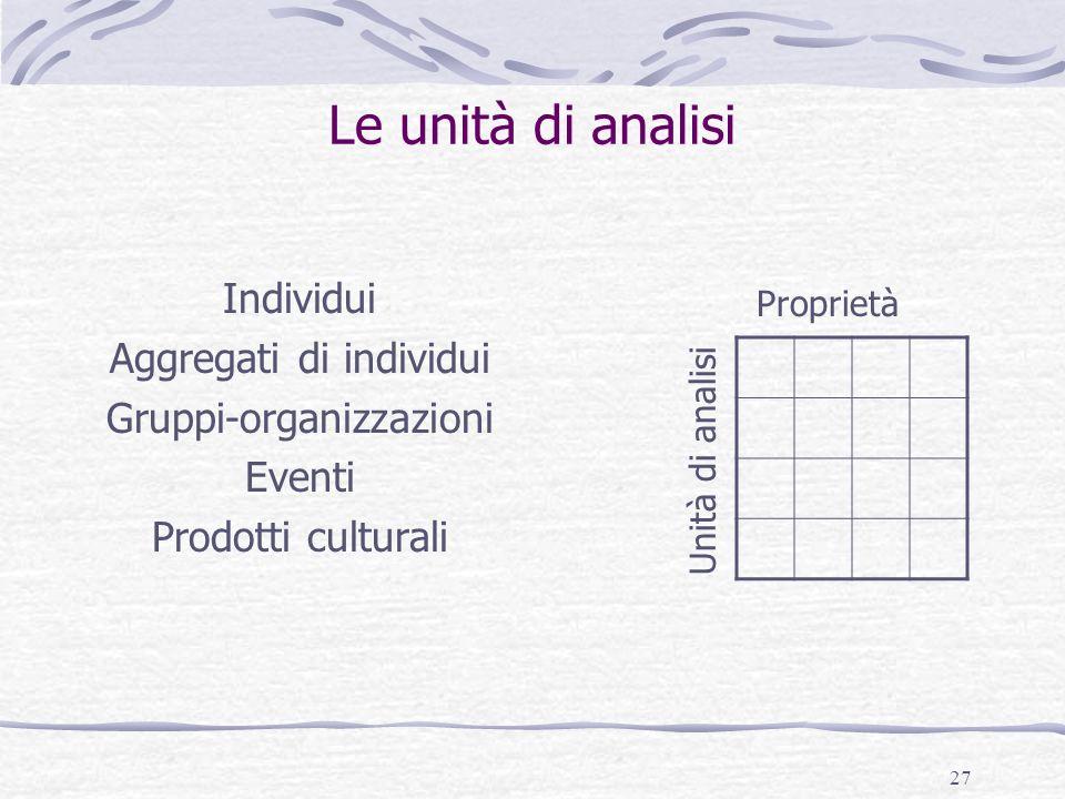 27 Le unità di analisi Individui Aggregati di individui Gruppi-organizzazioni Eventi Prodotti culturali Proprietà Unità di analisi