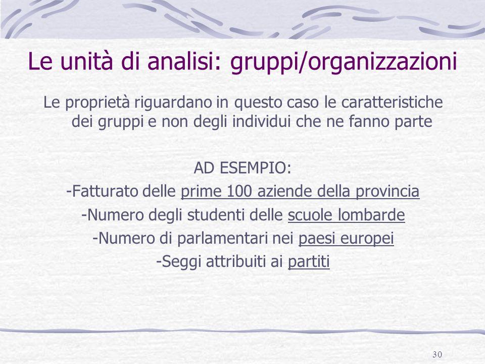 30 Le unità di analisi: gruppi/organizzazioni Le proprietà riguardano in questo caso le caratteristiche dei gruppi e non degli individui che ne fanno