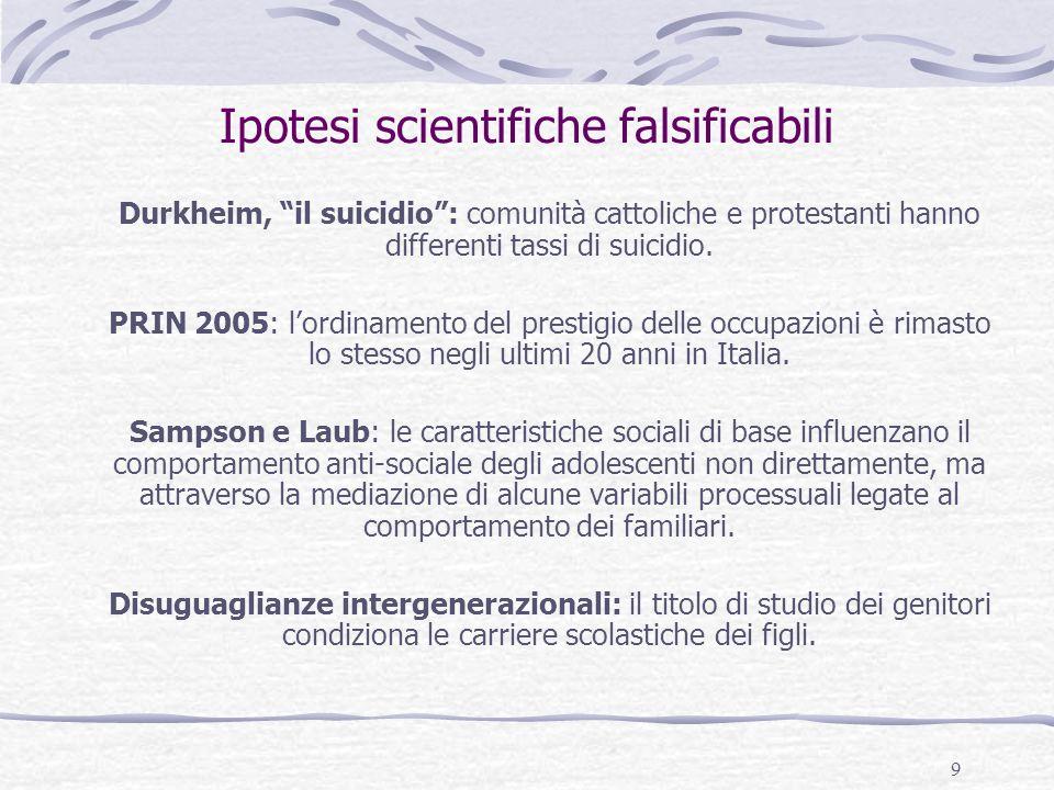9 Ipotesi scientifiche falsificabili Durkheim, il suicidio: comunità cattoliche e protestanti hanno differenti tassi di suicidio. PRIN 2005: lordiname