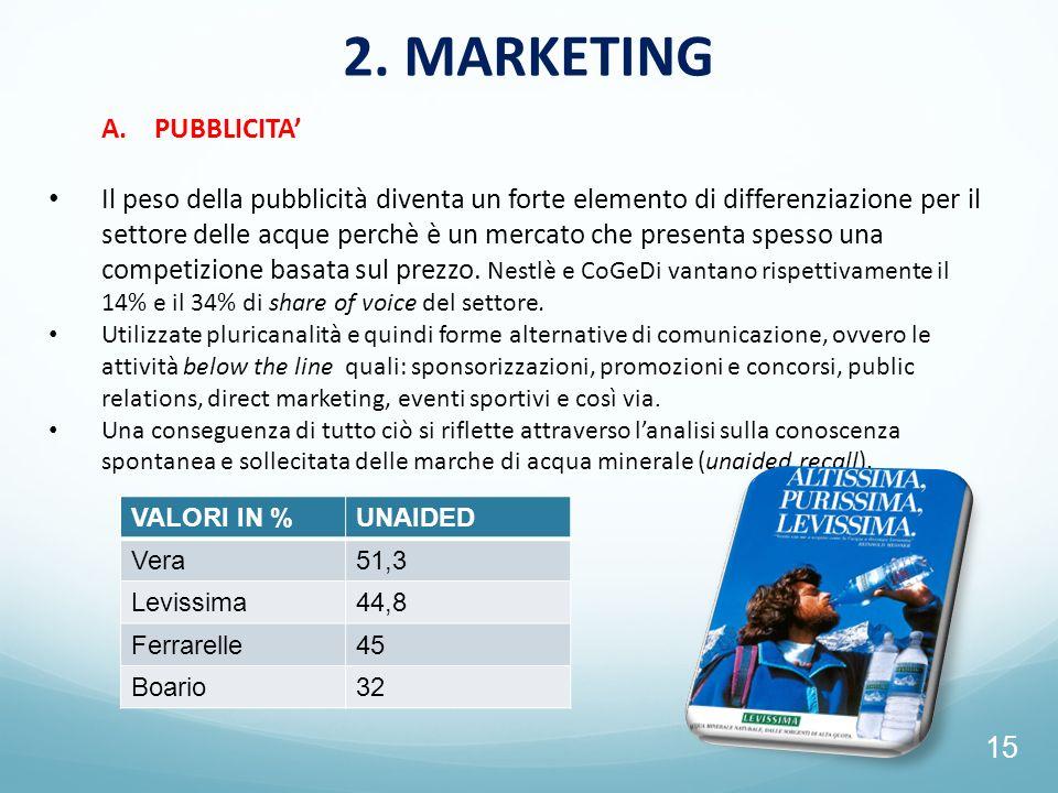 15 2. MARKETING A.PUBBLICITA Il peso della pubblicità diventa un forte elemento di differenziazione per il settore delle acque perchè è un mercato che