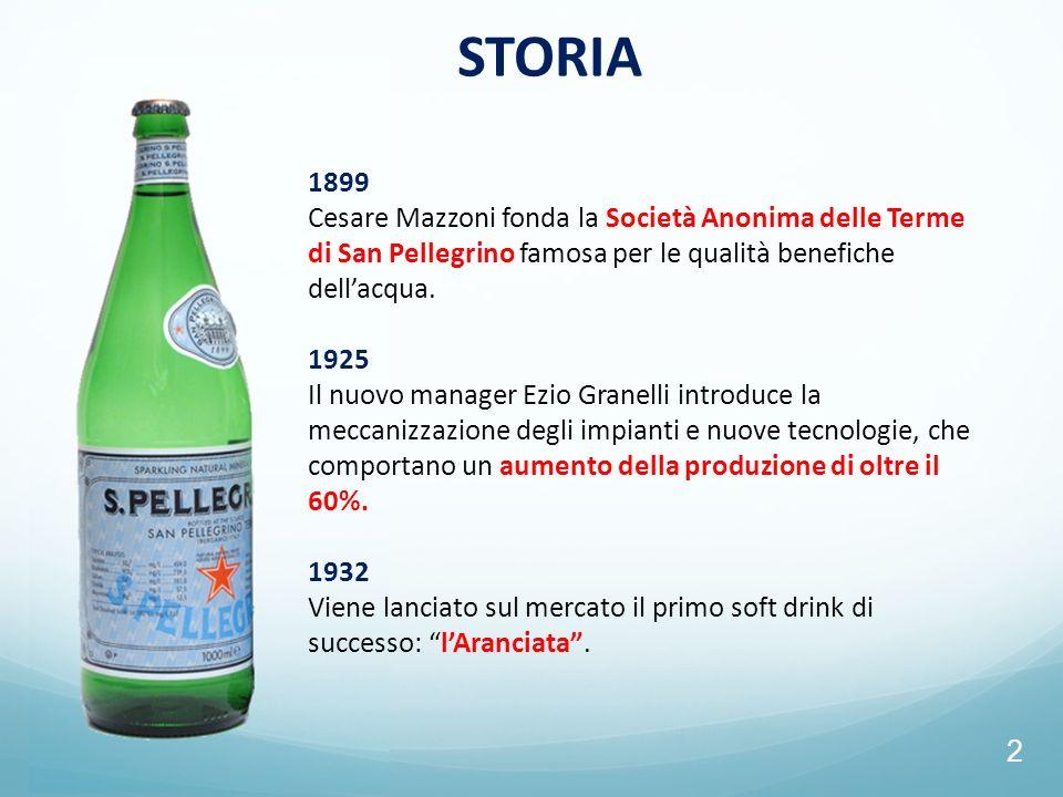 STORIA 2 1899 Cesare Mazzoni fonda la Società Anonima delle Terme di San Pellegrino famosa per le qualità benefiche dellacqua. 1925 Il nuovo manager E