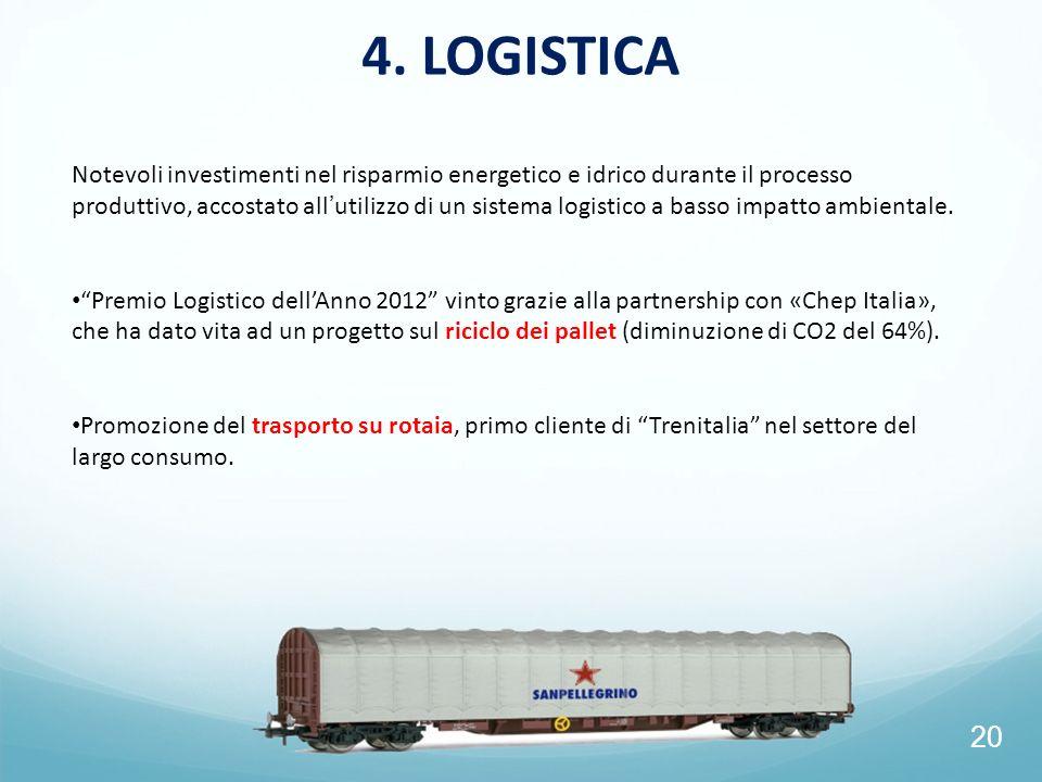 20 4. LOGISTICA Notevoli investimenti nel risparmio energetico e idrico durante il processo produttivo, accostato allutilizzo di un sistema logistico