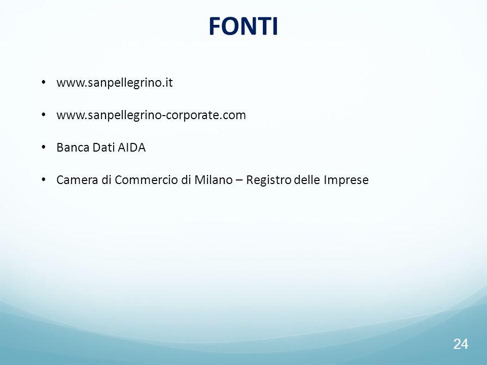 24 FONTI www.sanpellegrino.it www.sanpellegrino-corporate.com Banca Dati AIDA Camera di Commercio di Milano – Registro delle Imprese