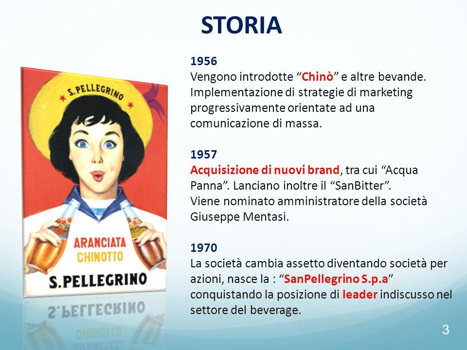 1956 Vengono introdotte Chinò e altre bevande. Implementazione di strategie di marketing progressivamente orientate ad una comunicazione di massa. 195