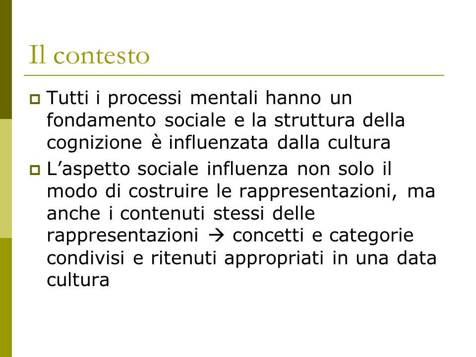 Il contesto Tutti i processi mentali hanno un fondamento sociale e la struttura della cognizione è influenzata dalla cultura Laspetto sociale influenz