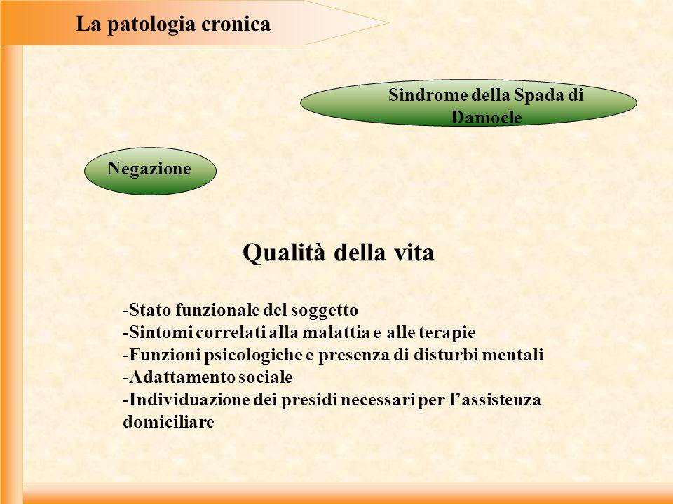 La patologia cronica Qualità della vita -Stato funzionale del soggetto -Sintomi correlati alla malattia e alle terapie -Funzioni psicologiche e presen