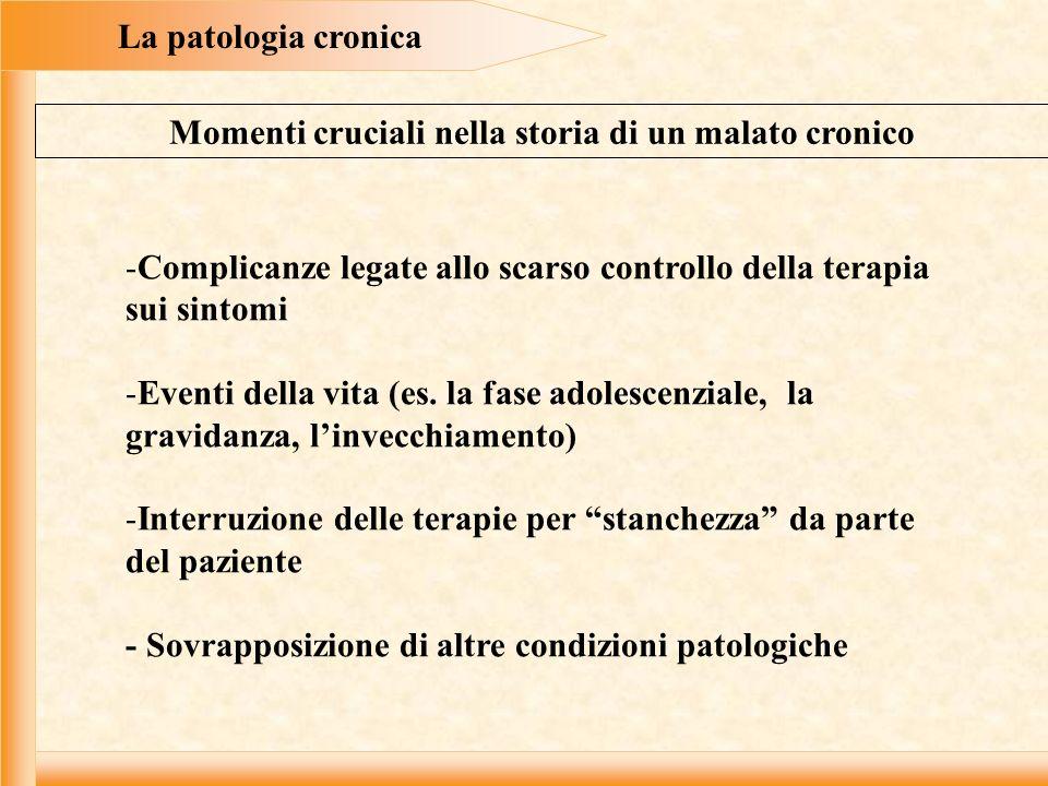 La patologia cronica -Complicanze legate allo scarso controllo della terapia sui sintomi -Eventi della vita (es. la fase adolescenziale, la gravidanza