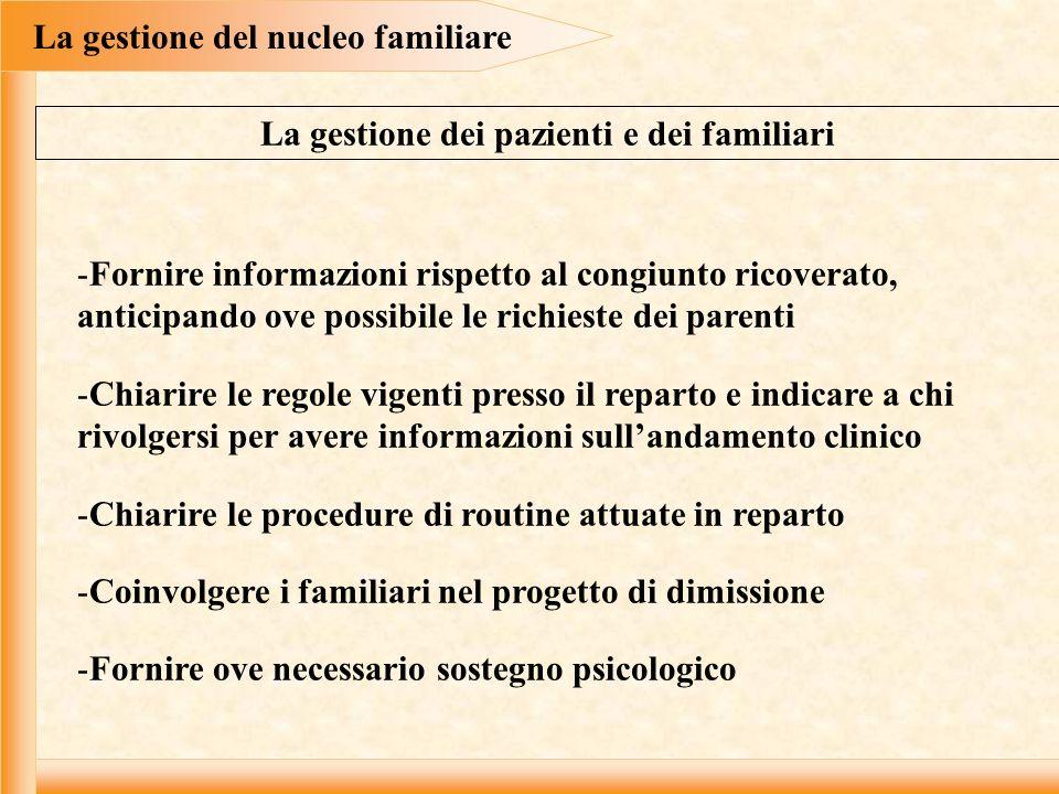 La gestione del nucleo familiare -Fornire informazioni rispetto al congiunto ricoverato, anticipando ove possibile le richieste dei parenti -Chiarire