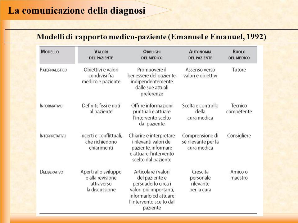 La comunicazione della diagnosi Modelli di rapporto medico-paziente (Emanuel e Emanuel, 1992)