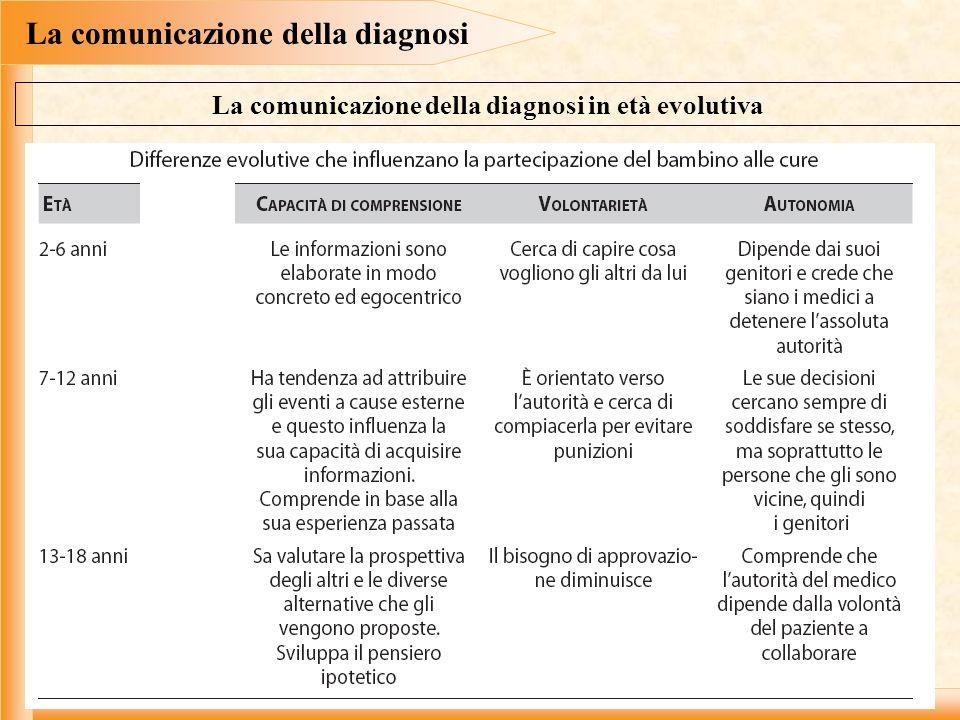 La comunicazione della diagnosi La comunicazione della diagnosi in età evolutiva