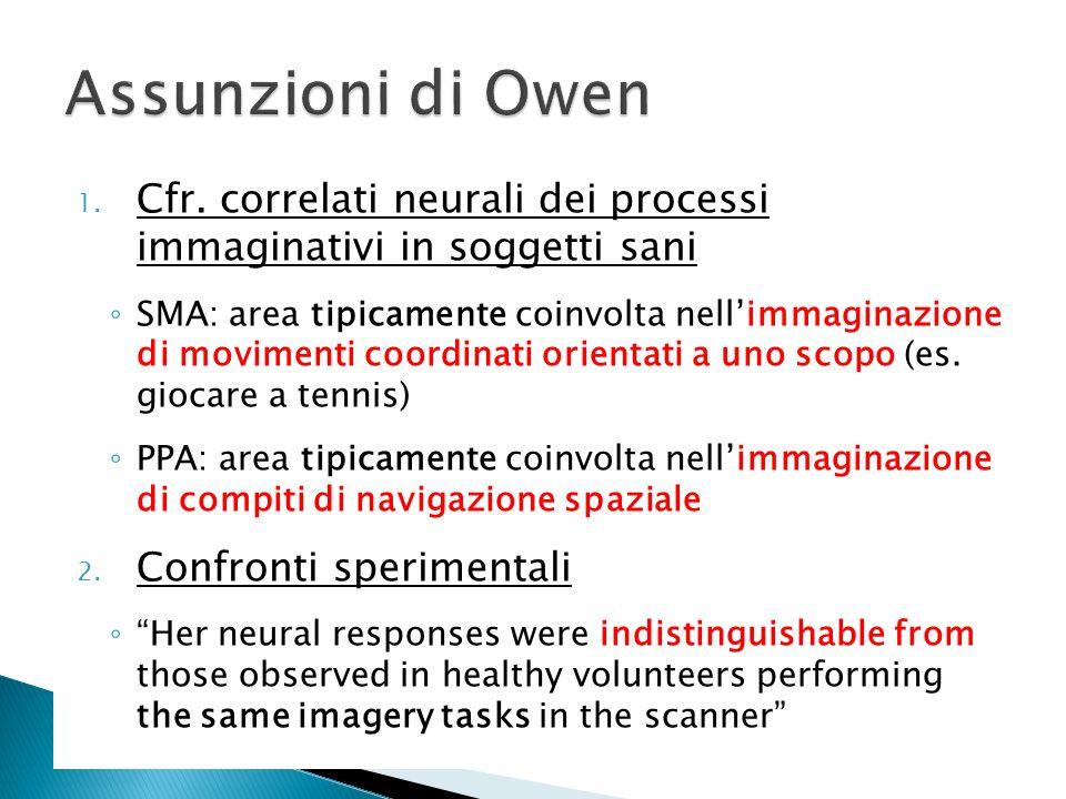 1. Cfr. correlati neurali dei processi immaginativi in soggetti sani SMA: area tipicamente coinvolta nellimmaginazione di movimenti coordinati orienta