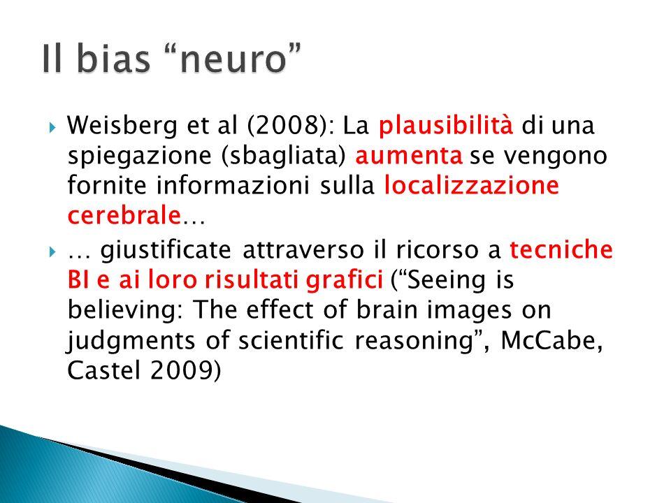 Weisberg et al (2008): La plausibilità di una spiegazione (sbagliata) aumenta se vengono fornite informazioni sulla localizzazione cerebrale… … giusti