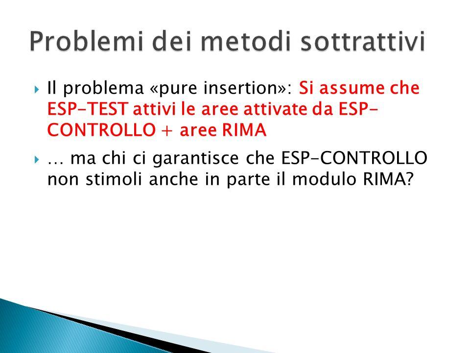 Il problema «pure insertion»: Si assume che ESP-TEST attivi le aree attivate da ESP- CONTROLLO + aree RIMA … ma chi ci garantisce che ESP-CONTROLLO no