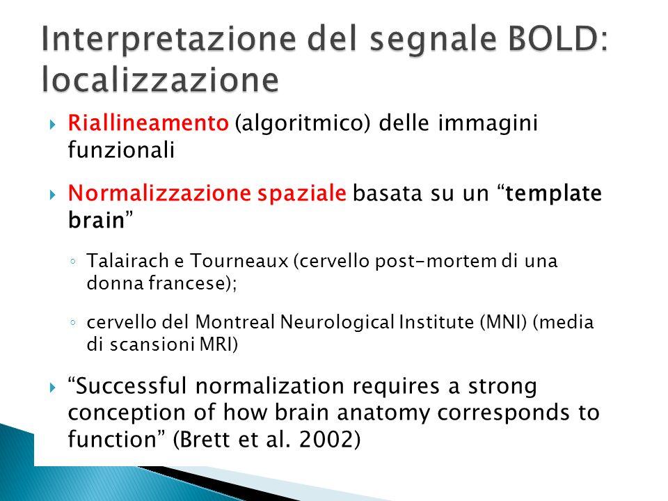 Riallineamento (algoritmico) delle immagini funzionali Normalizzazione spaziale basata su un template brain Talairach e Tourneaux (cervello post-morte