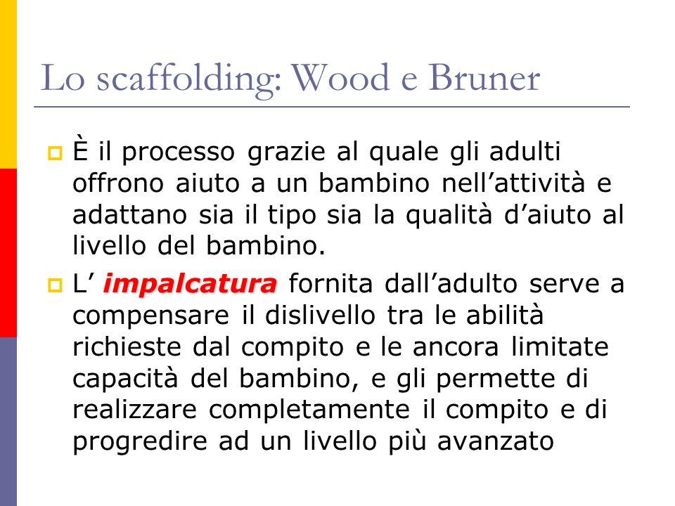 Lo scaffolding: Wood e Bruner È il processo grazie al quale gli adulti offrono aiuto a un bambino nellattività e adattano sia il tipo sia la qualità d