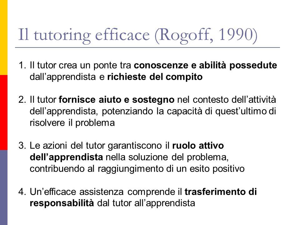 1.Il tutor crea un ponte tra conoscenze e abilità possedute dallapprendista e richieste del compito 2.Il tutor fornisce aiuto e sostegno nel contesto