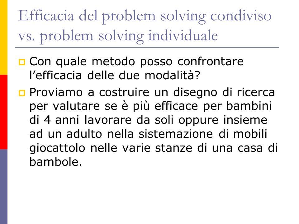 Risultati contrastanti In alcuni casi il problem solving condiviso è meno efficace, perché.