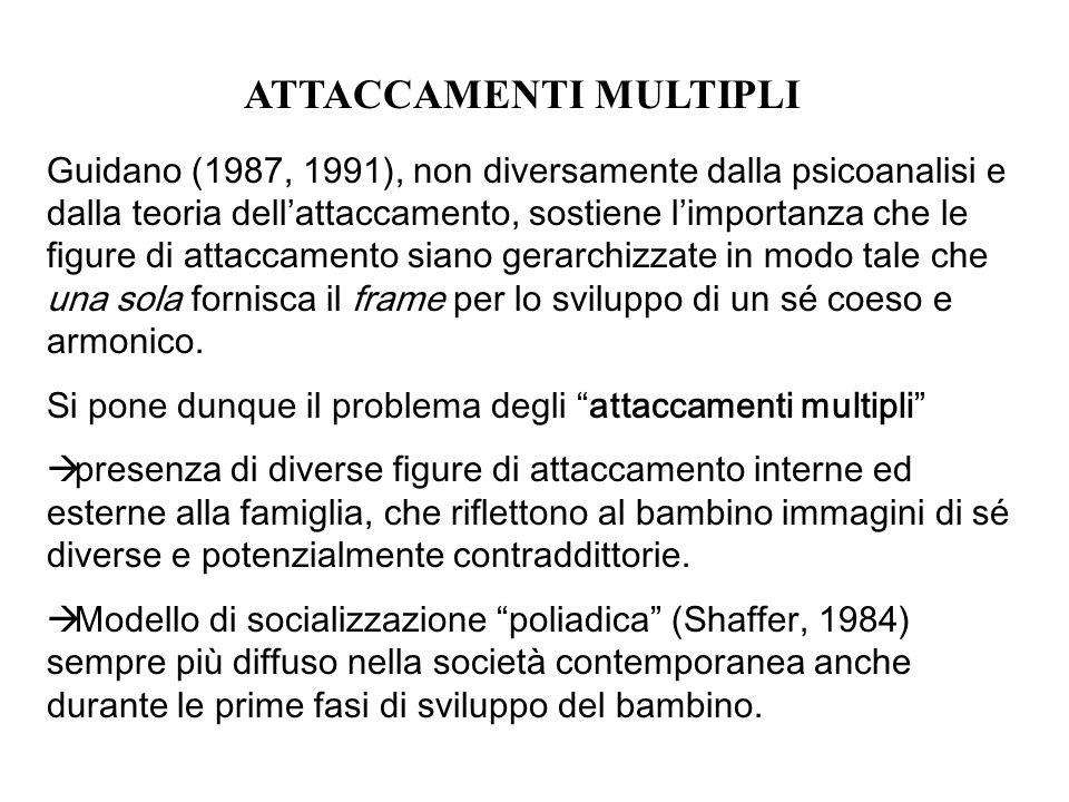 ATTACCAMENTI MULTIPLI Guidano (1987, 1991), non diversamente dalla psicoanalisi e dalla teoria dellattaccamento, sostiene limportanza che le figure di attaccamento siano gerarchizzate in modo tale che una sola fornisca il frame per lo sviluppo di un sé coeso e armonico.