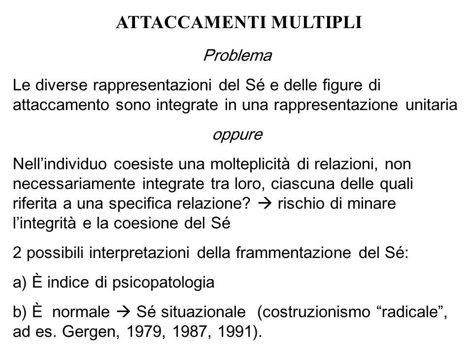 ATTACCAMENTI MULTIPLI Problema Le diverse rappresentazioni del Sé e delle figure di attaccamento sono integrate in una rappresentazione unitaria oppur