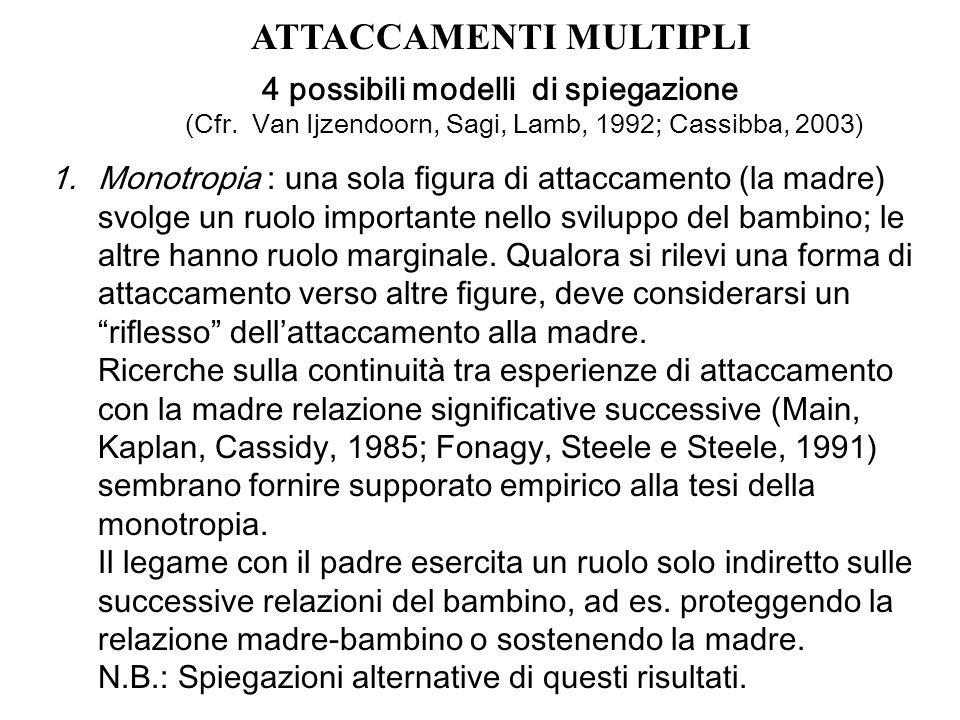 ATTACCAMENTI MULTIPLI 4 possibili modelli di spiegazione (Cfr. Van Ijzendoorn, Sagi, Lamb, 1992; Cassibba, 2003) 1.Monotropia : una sola figura di att