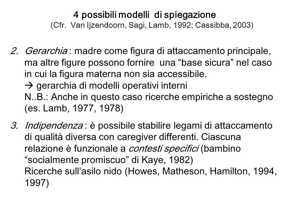 4 possibili modelli di spiegazione (Cfr. Van Ijzendoorn, Sagi, Lamb, 1992; Cassibba, 2003) 2.Gerarchia : madre come figura di attaccamento principale,