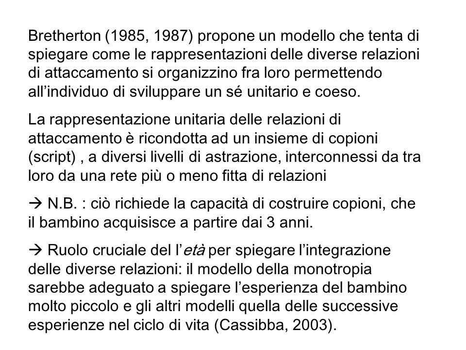 Bretherton (1985, 1987) propone un modello che tenta di spiegare come le rappresentazioni delle diverse relazioni di attaccamento si organizzino fra loro permettendo allindividuo di sviluppare un sé unitario e coeso.