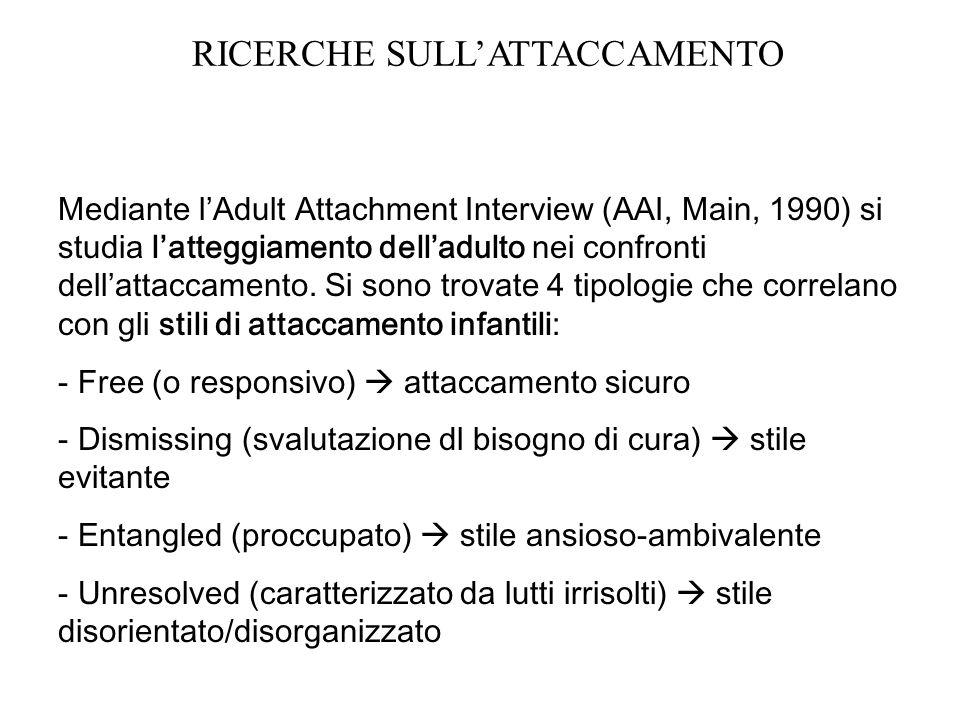 RICERCHE SULLATTACCAMENTO Mediante lAdult Attachment Interview (AAI, Main, 1990) si studia latteggiamento delladulto nei confronti dellattaccamento.