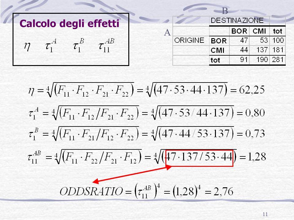 11 Calcolo degli effetti A B