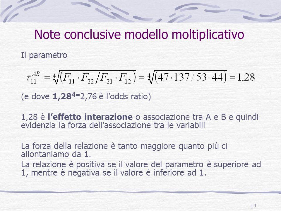 14 Note conclusive modello moltiplicativo Il parametro (e dove 1,28 4= 2,76 è lodds ratio) 1,28 è leffetto interazione o associazione tra A e B e quin