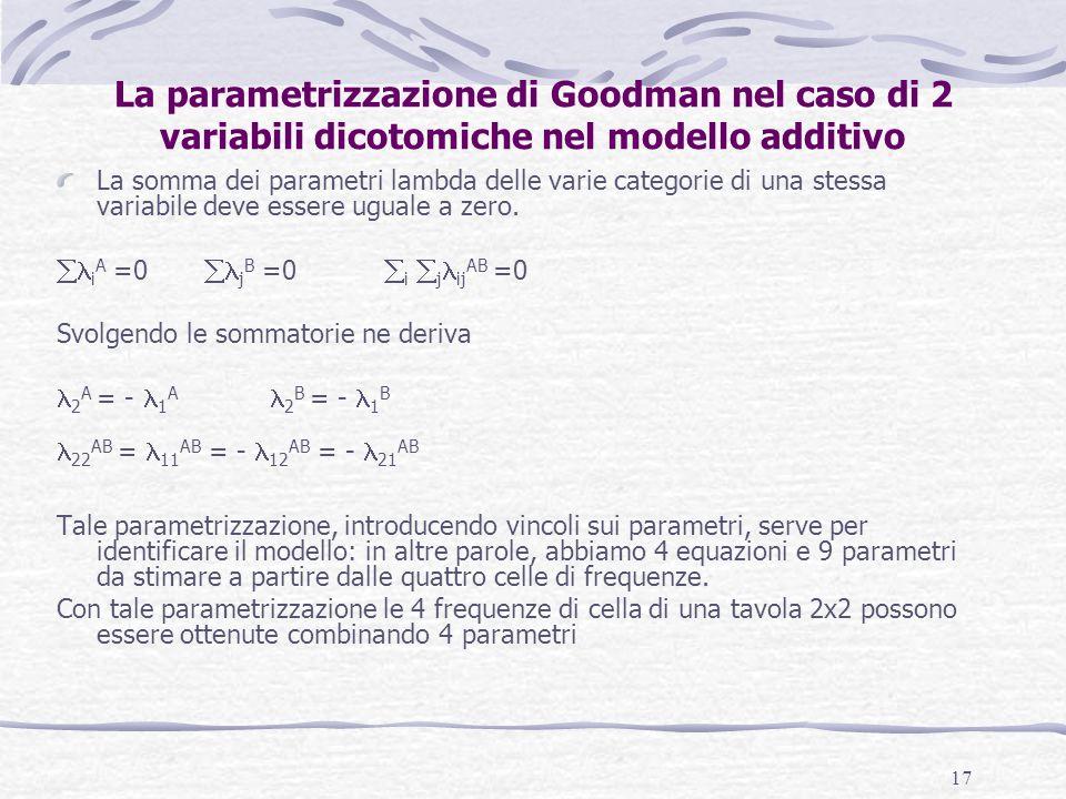 17 La parametrizzazione di Goodman nel caso di 2 variabili dicotomiche nel modello additivo La somma dei parametri lambda delle varie categorie di una