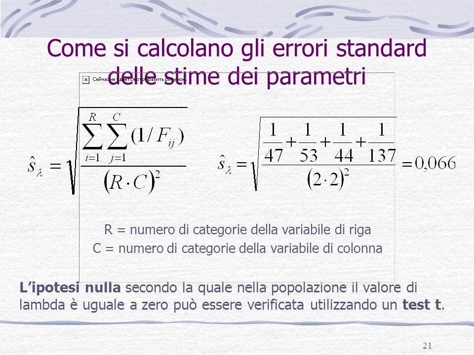 21 Come si calcolano gli errori standard delle stime dei parametri R = numero di categorie della variabile di riga C = numero di categorie della varia