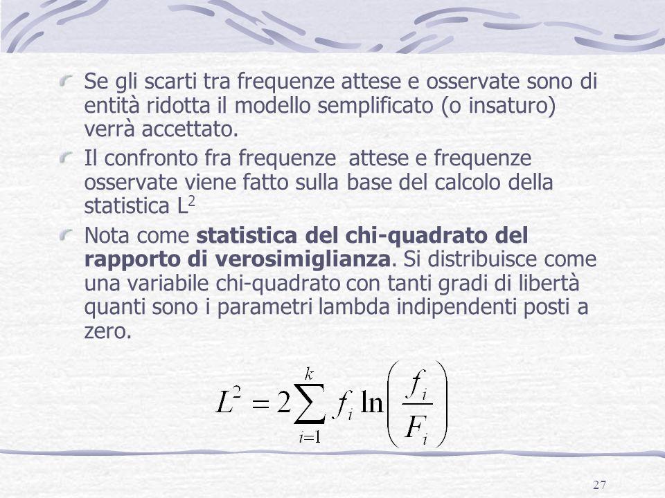 27 Se gli scarti tra frequenze attese e osservate sono di entità ridotta il modello semplificato (o insaturo) verrà accettato. Il confronto fra freque