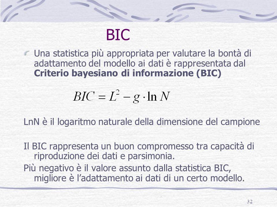 32 BIC Una statistica più appropriata per valutare la bontà di adattamento del modello ai dati è rappresentata dal Criterio bayesiano di informazione