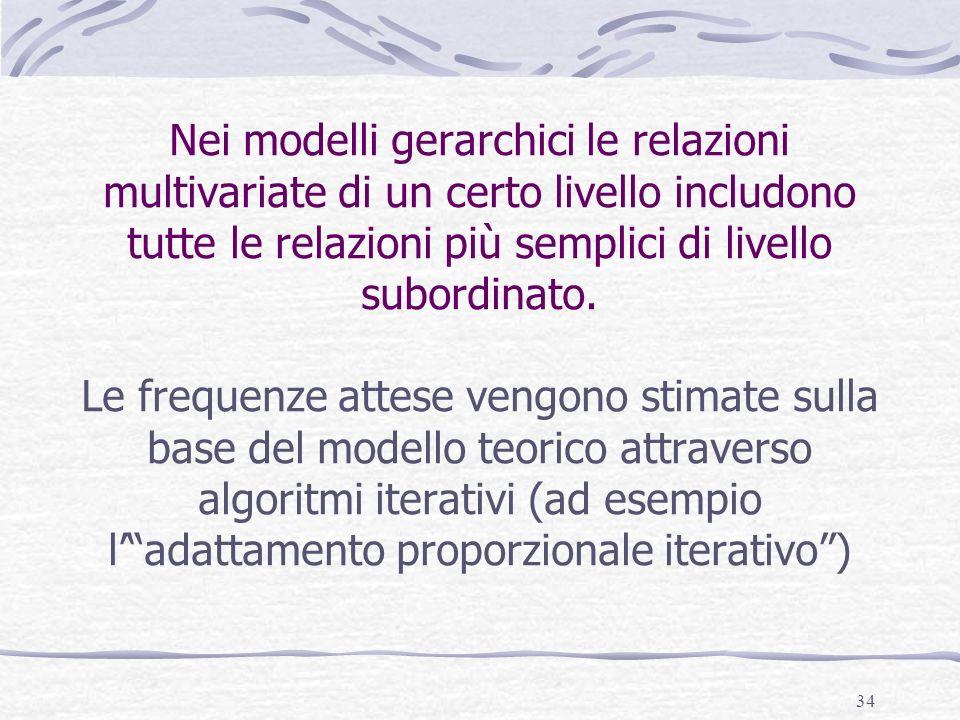 34 Nei modelli gerarchici le relazioni multivariate di un certo livello includono tutte le relazioni più semplici di livello subordinato. Le frequenze