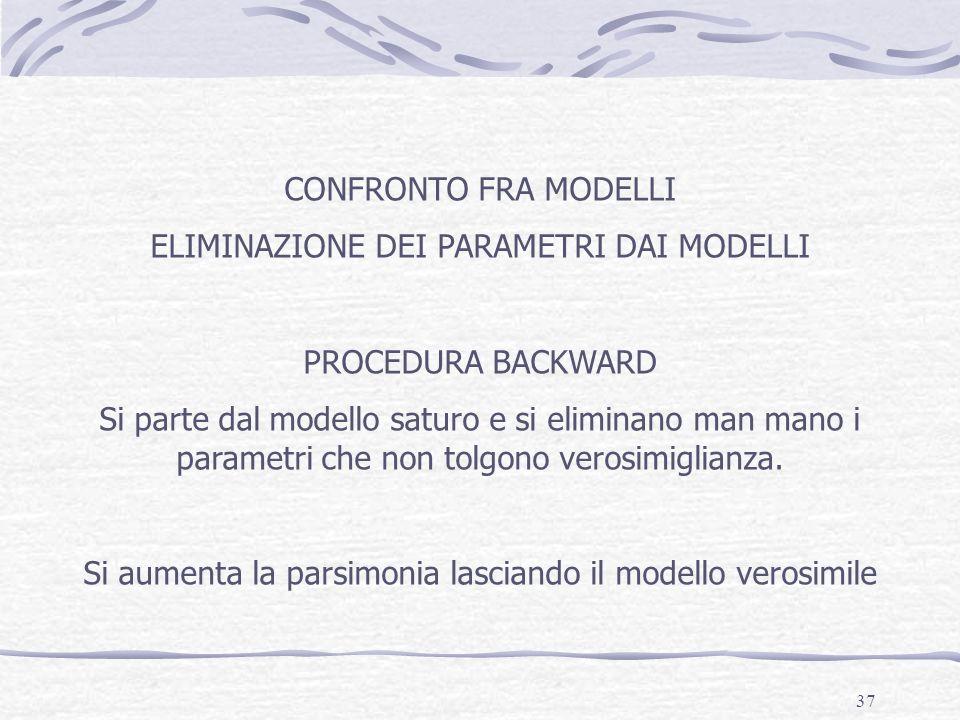 37 CONFRONTO FRA MODELLI ELIMINAZIONE DEI PARAMETRI DAI MODELLI PROCEDURA BACKWARD Si parte dal modello saturo e si eliminano man mano i parametri che
