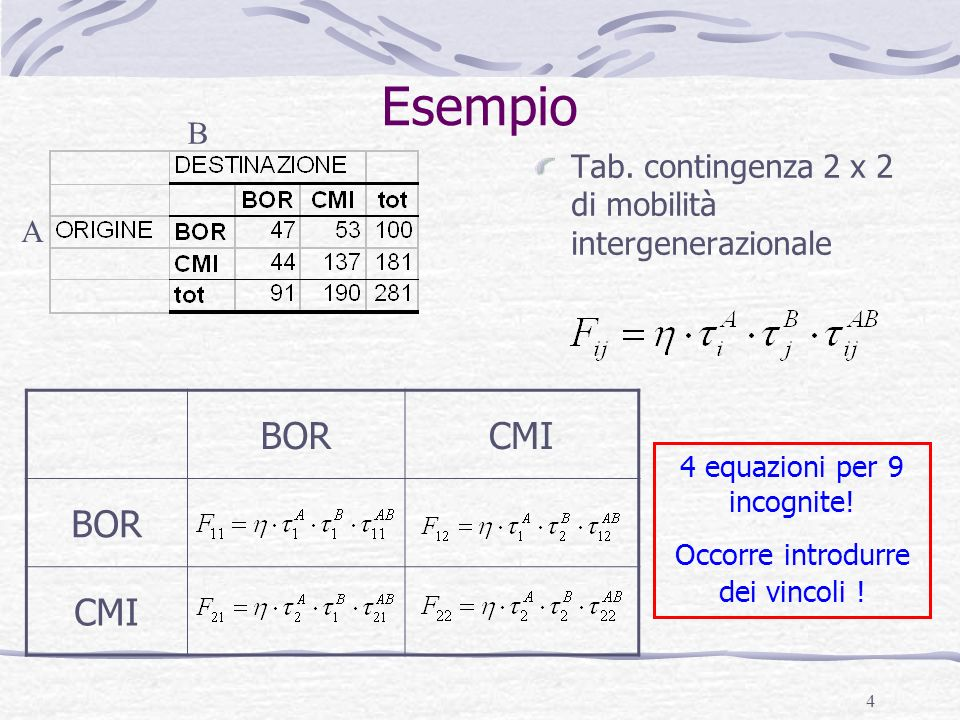 5 La parametrizzazione di Goodman nel caso di 2 variabili dicotomiche Il prodotto dei parametri relativi alle stesse variabili deve essere uguale i A =1 j B =1 ij AB =1 Svolgendo le produttorie ne deriva: 1 A 2 A =1ossia 1 A =1/ 2 A 1 B 2 B =1ossia 1 B =1/ 2 B 11 AB = 22 AB = 1/ 12 AB =1/ 21 AB