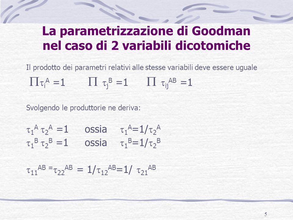 5 La parametrizzazione di Goodman nel caso di 2 variabili dicotomiche Il prodotto dei parametri relativi alle stesse variabili deve essere uguale i A