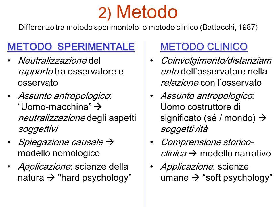 a)Psicoanalisi b)Cognitivismo clinico c)Approccio sistemico-relazionale Essa è inoltre presente in alcune delle questioni metodologiche sottese allattuale dibattito sugli Empirically Supported Treatments (EST), ossia sul fondamento scientifico dei diversi approcci psicoterapeutici.