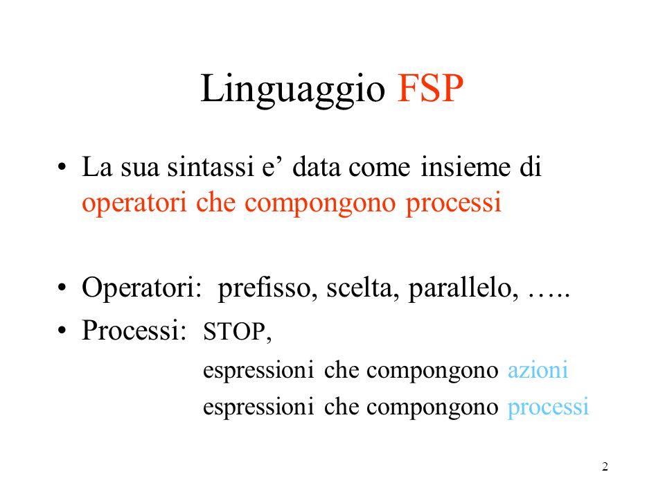 2 Linguaggio FSP La sua sintassi e data come insieme di operatori che compongono processi Operatori: prefisso, scelta, parallelo, ….. Processi: STOP,