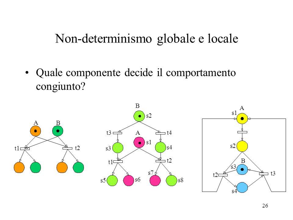 26 Non-determinismo globale e locale Quale componente decide il comportamento congiunto? A B t1 t2 A B s1 t4 s2 s3 s8 s7 s6 s5 s4 t2 t1 t3 A B s1 s2 s