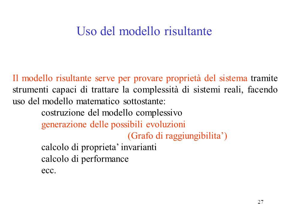 27 Uso del modello risultante Il modello risultante serve per provare proprietà del sistema tramite strumenti capaci di trattare la complessità di sis