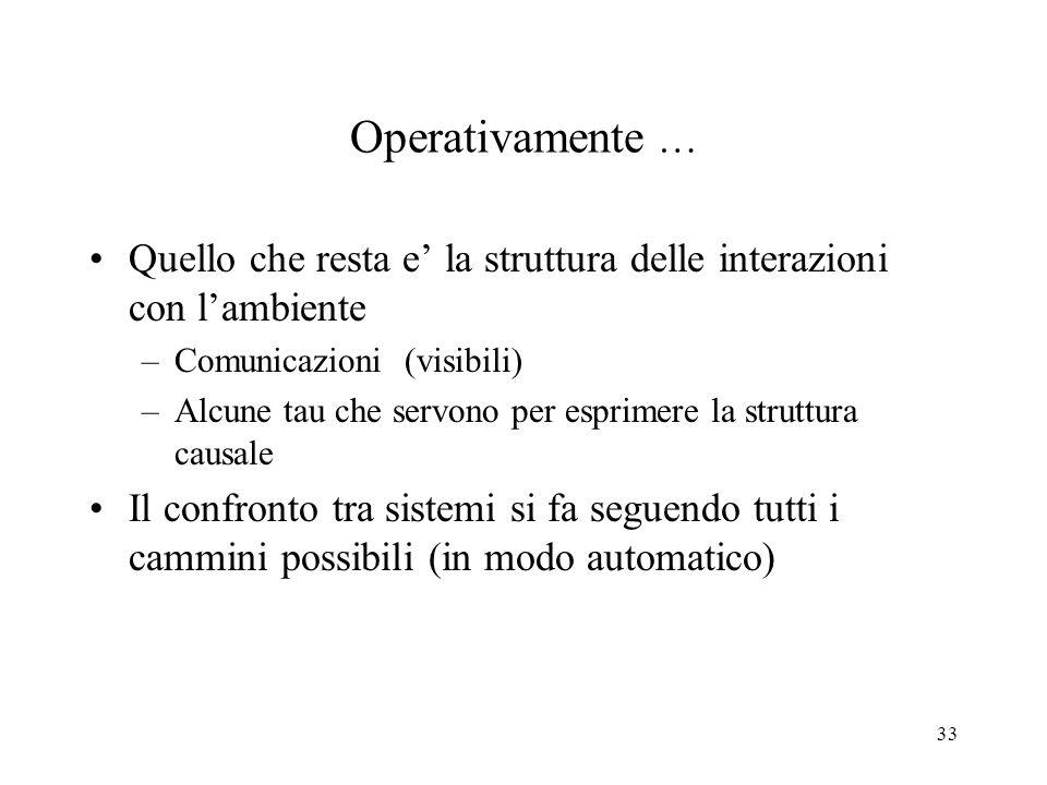 33 Operativamente … Quello che resta e la struttura delle interazioni con lambiente –Comunicazioni (visibili) –Alcune tau che servono per esprimere la