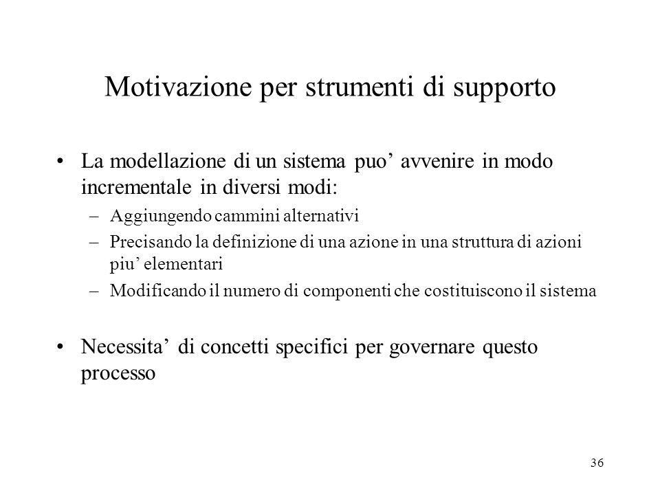 36 Motivazione per strumenti di supporto La modellazione di un sistema puo avvenire in modo incrementale in diversi modi: –Aggiungendo cammini alterna