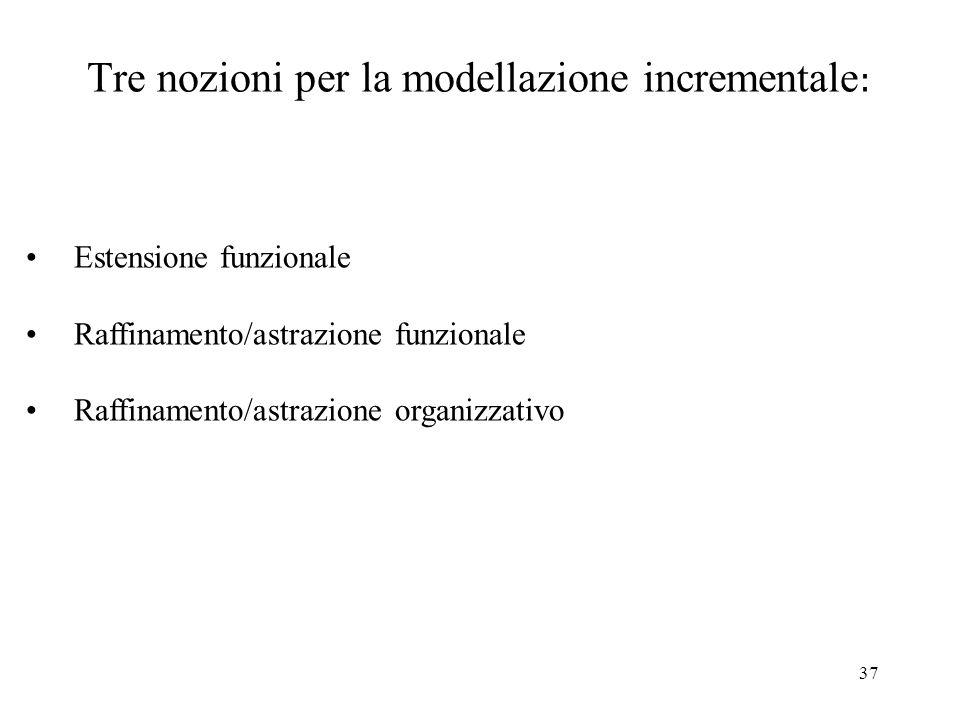 37 Estensione funzionale Raffinamento/astrazione funzionale Raffinamento/astrazione organizzativo Tre nozioni per la modellazione incrementale :