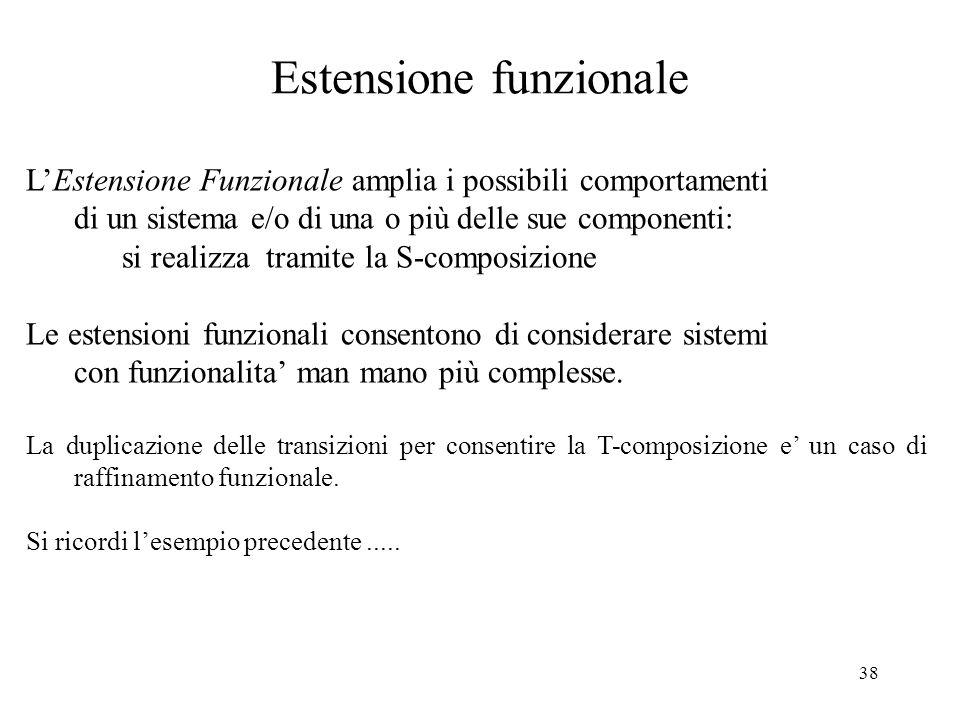 38 LEstensione Funzionale amplia i possibili comportamenti di un sistema e/o di una o più delle sue componenti: si realizza tramite la S-composizione
