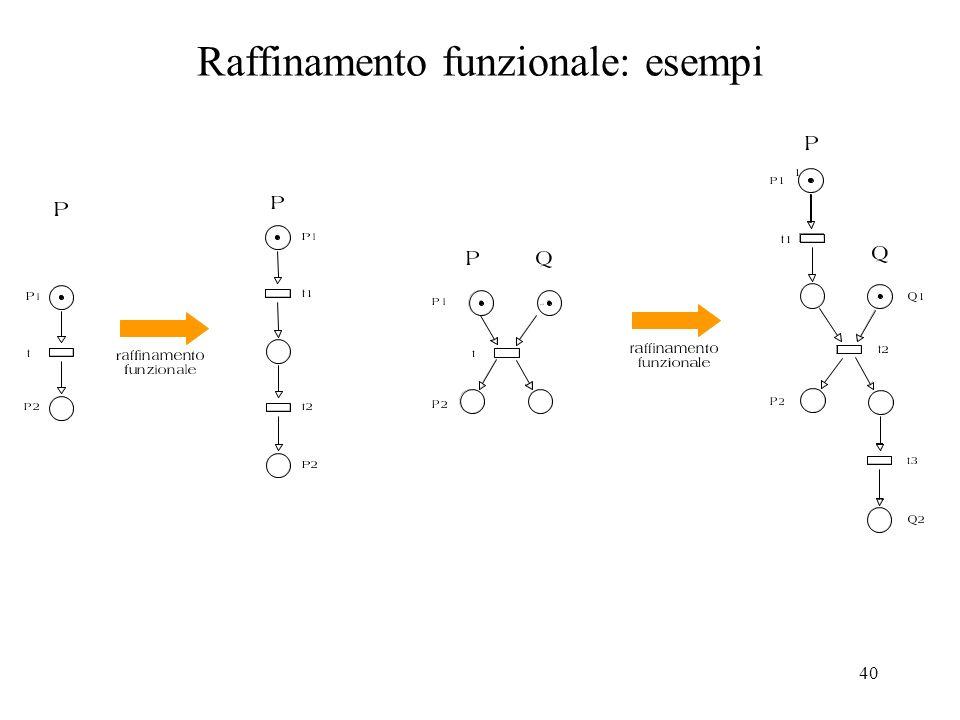 40 Raffinamento funzionale: esempi